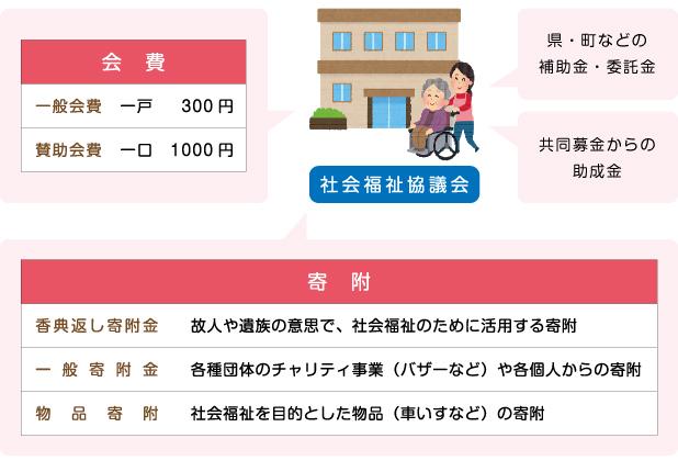donation01